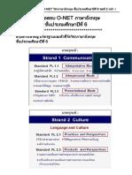 ข้อสอบโอเนตภาษาอังกฤษ.docx