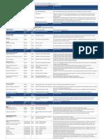 spend_category_guide.pdf