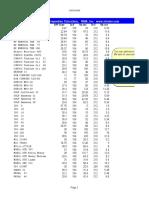 Lubricant Properties Calculator