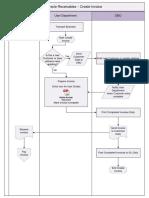116-AR Business Process Diagrams.pdf