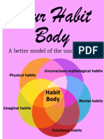 Your Habit Body a Better Model of the Unconscious for Everyone