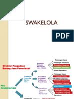 Swakelola Perpres 16 tahun 2018(2).ppt
