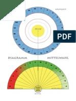Manual de Astrologia.pdf