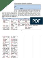 Matrices Modulo Competencias Capacidades Desempeños_2