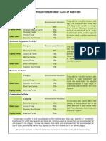 Model Portfolio.pdf