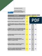 EV Calidad MPM-salfa