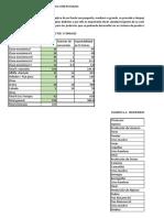 Plan de producción pecuaria prácticas ejemplo.xlsx