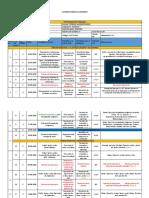 Planificacion Semanal Abril Agosto 2016