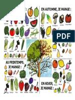 Vocabulario en francés - Aliments