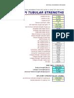 API Tube Strength