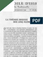 René Guénon 「La Théorie Hindoue des Cinques Éléments」