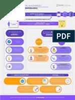 Infografía 1 Estrategia Formal de Autoempleo