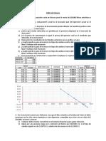 Formulas Ingieneria Financiera