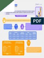 Infografía 1_ Nombre, Línea Base, Meta y Rango Del Indicador