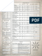 Deathwatch Reference Sheet