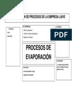 3. Caracterizacion de Procesos (1)