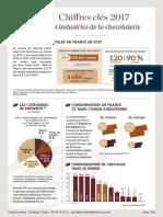 Chiffres 2017 chocolat.pdf