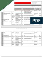 Hewitt Trade Services Sandgate 4017 Document