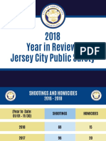 Jersey City Crime Data Report - 2018 Year in Review