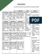 Matriz de consistencia - copia.docx