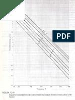 Graficos para TP lubricacion 2016.pdf