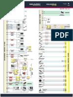 Diagrama Gerenciamento Eletrônico ISF 19 11-A3 PT-NP Novo Cod MAN