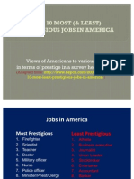 The 10 Most (and Least) Prestigious Jobs in America