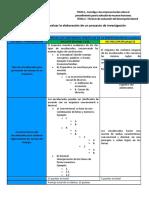 Rúbrica Para Evaluar Un Proyecto de Investigación UH - II UNIDAD