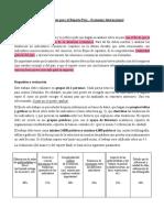 Balanza Comercial de Bienes y Servicios (% Del PIB)