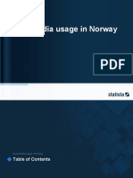 Social Media Usage in Norway
