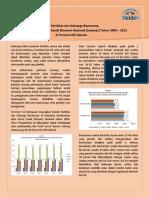 Factsheet DKI Jakarta