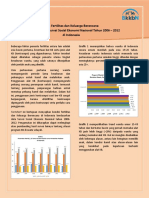 Factsheet Nasional