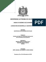Análisis de Los Déficit de Capacidad Institucional (1)