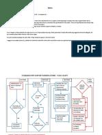 STD notes(readme).docx