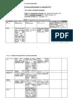 Aplicatii_contractarea performantelor_ESCO_bun_rev 3.pdf