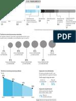Gráfico 1 Primera Economía