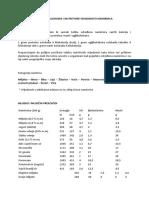 Tablica Kalorijske i Nutritivne Vrijednosti Namirnica