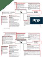 IFE 1.1 a 1.4 Mapa Mental Empresa