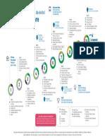 software_final-malla.pdf
