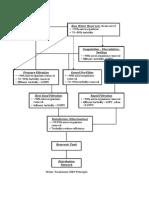 MBP Principle.pdf