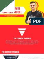 Gary Vee Content Model 2
