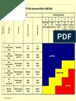 New Risk Assessment Matrix