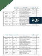 Plan Anual de Contrataciones Del Año 2017