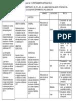 Informe de Loncheras Saludables Irs 2015 II - 2