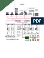 Automation Specn- 220kV