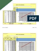 Utilities Size Distribution