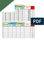 Censo 2010 - Tabela Taxas Universal