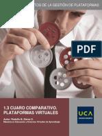 Rsierra_1.3 Cuadro Comparativo_Plataformas Virtuales.pdf