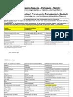 Spiritistisches Wörterbuch FR BR DE