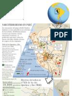 Narcoterrorismo en Peru 153767 PDF